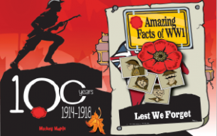 Facts about World War 1 for Kids